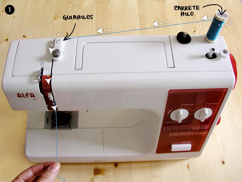Enhebrar el hilo superior de la máquina de coser