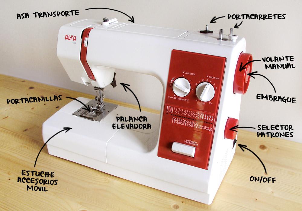 Partes de la máquina de coser | Betsy Costura