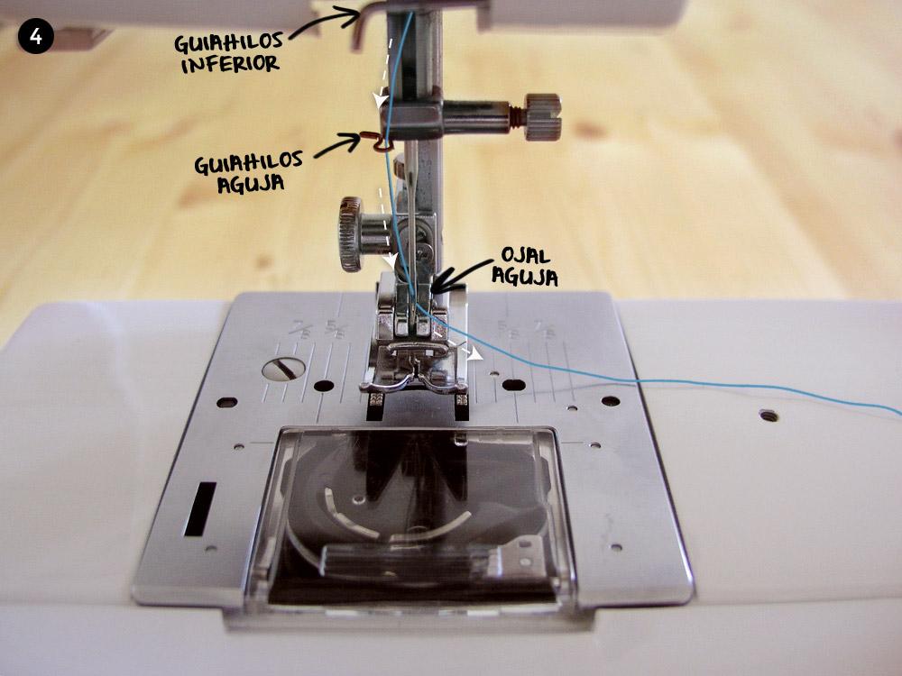 Enhebrar hilo en la aguja de la máquina de coser