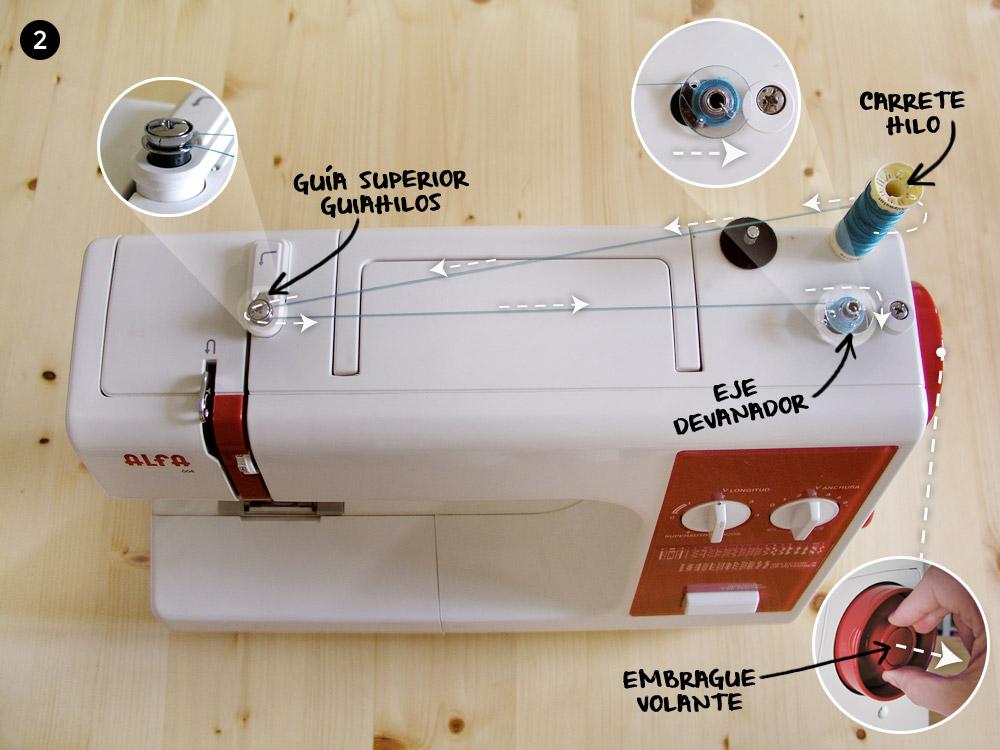 Preparar canilla con hilo
