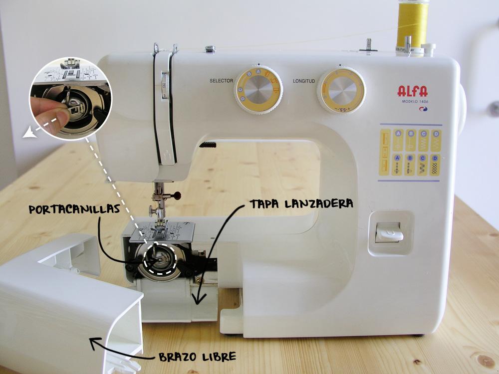 Máquina de coser con brazo libre