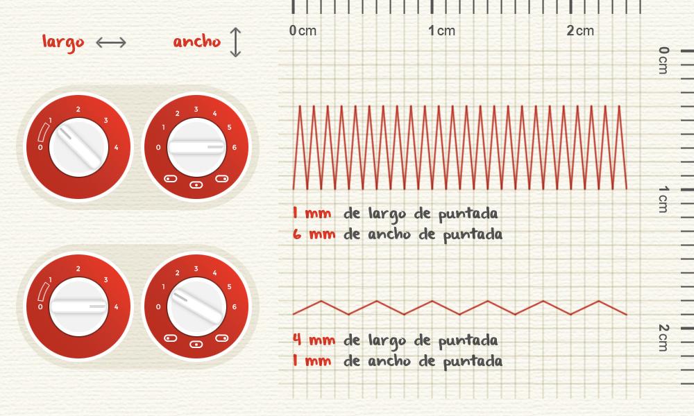 Variación de la longitud y anchura de puntada en zigzag