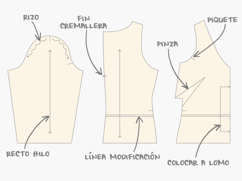 Símbolos en el patronaje | Betsy Costura