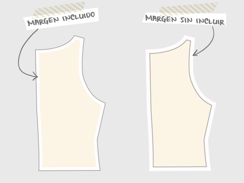 Patrón y margen de costura