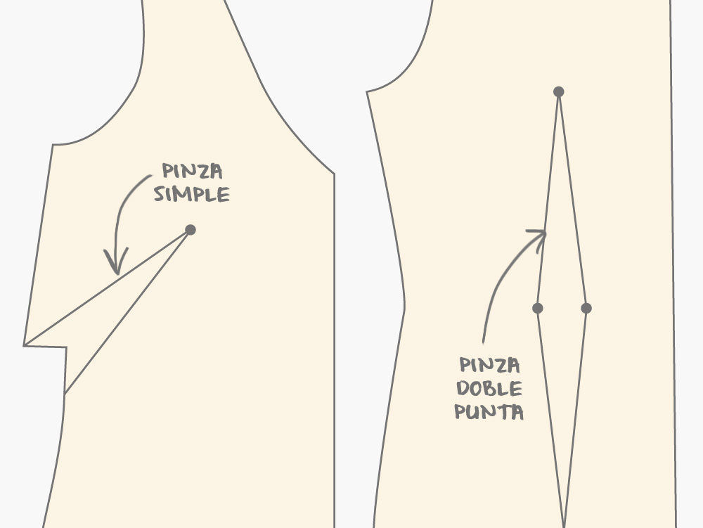 Símbolo de la pinza en el patrón