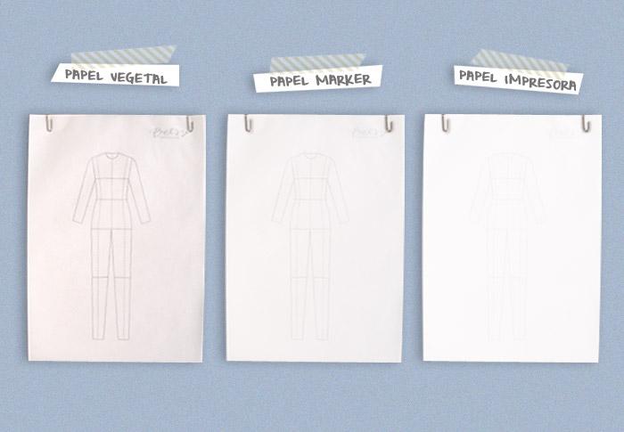 Tipos de papeles para calcar | Betsy Costura