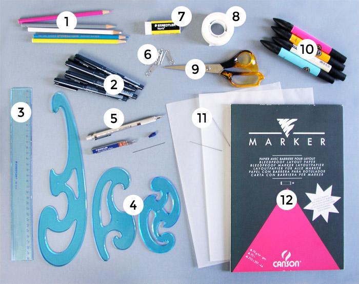 Materiales de dibujo | Betsy Costura