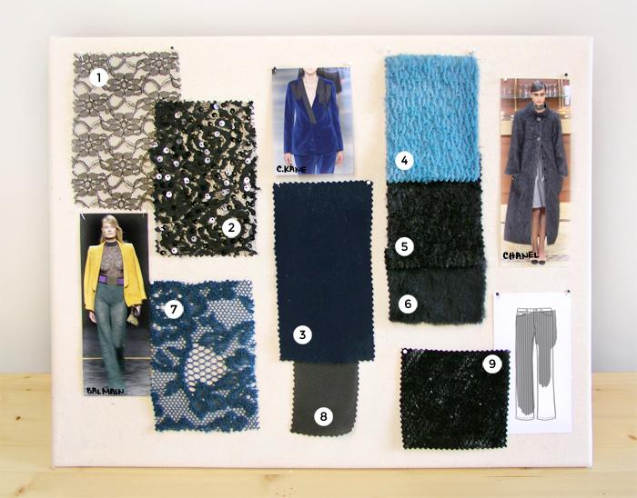 Moodboard inspiración estilo gótico  | Betsy Costura