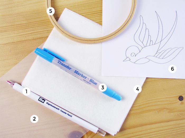 Herramientas para traspasar el dibujo a un tejido y bordar | Betsy Costura