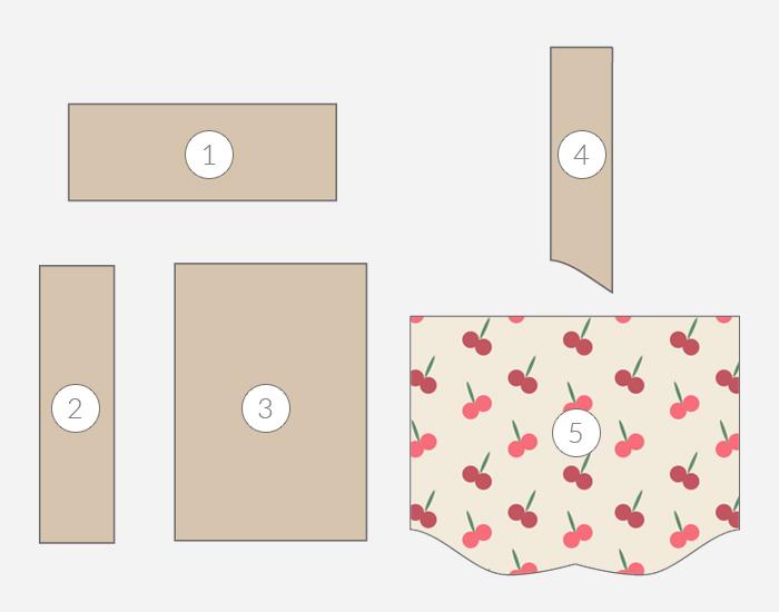 Piezas en tejido para bolsillo laterial escondido | Betsy Costura