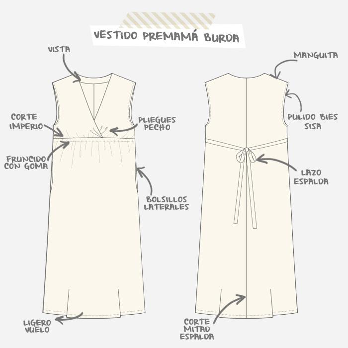 Detalles modelo premamá Burda | Betsy Costura